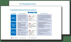 p2 phase block view
